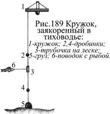 Рыбалка в Старом Осколе и Белгородской области - Ловля на кружки